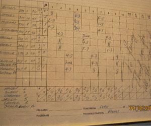 scorecard_300.jpg